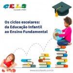 Os ciclos escolares: da Educação Infantil ao Ensino Fundamental