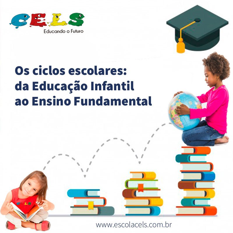 O CELS fala sobre os ciclos escolares: da Educação Infantil ao Ensino Fundamental